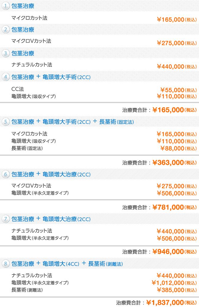 岡山県倉敷市の病院で中絶をされた方いますか?今 …